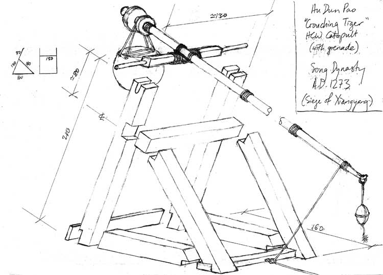 Page 240 additionally Showthread also 73048 mangonel as well Crossbow as well 286  E8 99 8E E8 B9 B2 E7 A0 B2 Crouching Tiger Catapult. on chinese trebuchet
